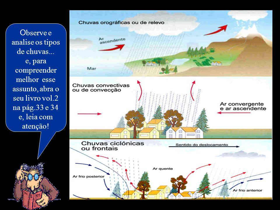 O bserve e analise os tipos de chuvas... e, para compreender melhor esse assunto, abra o seu livro vol.2 na pág.33 e 34 e, leia com atenção!
