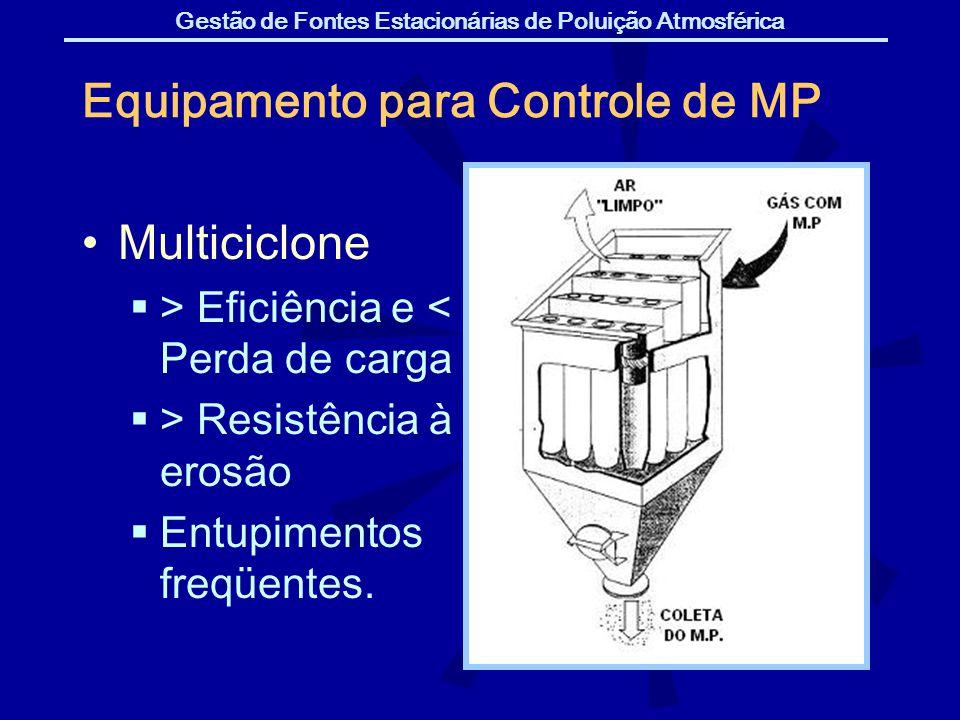 Gestão de Fontes Estacionárias de Poluição Atmosférica Equipamento para Controle de MP Multiciclone > Eficiência e < Perda de carga > Resistência à er