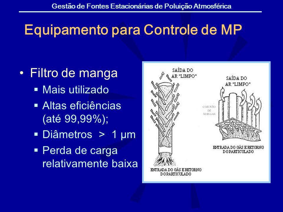 Gestão de Fontes Estacionárias de Poluição Atmosférica Equipamento para Controle de MP Filtro de manga Mais utilizado Altas eficiências (at é 99,99%);