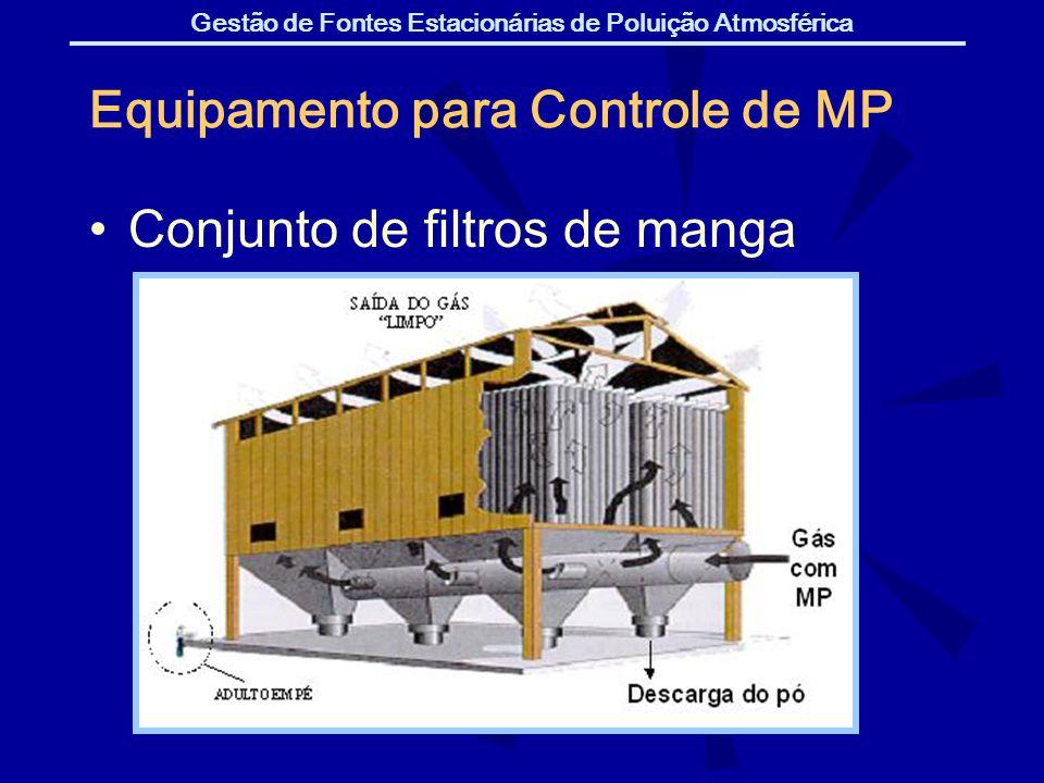 Gestão de Fontes Estacionárias de Poluição Atmosférica Equipamento para Controle de MP Conjunto de filtros de manga