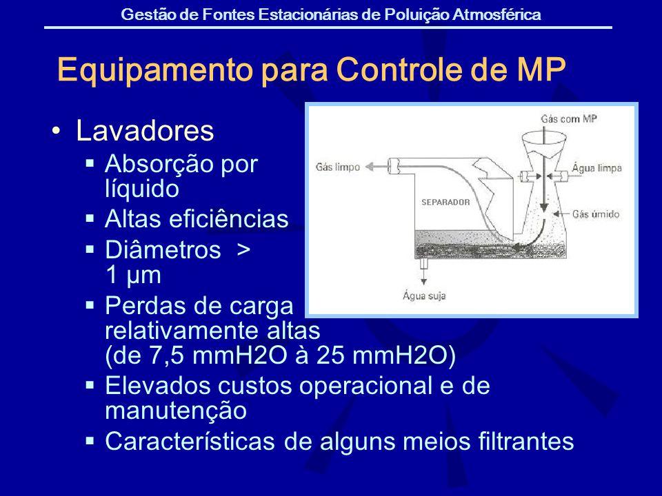 Gestão de Fontes Estacionárias de Poluição Atmosférica Equipamento para Controle de MP Lavadores Absor ç ão por l í quido Altas eficiências Diâmetros