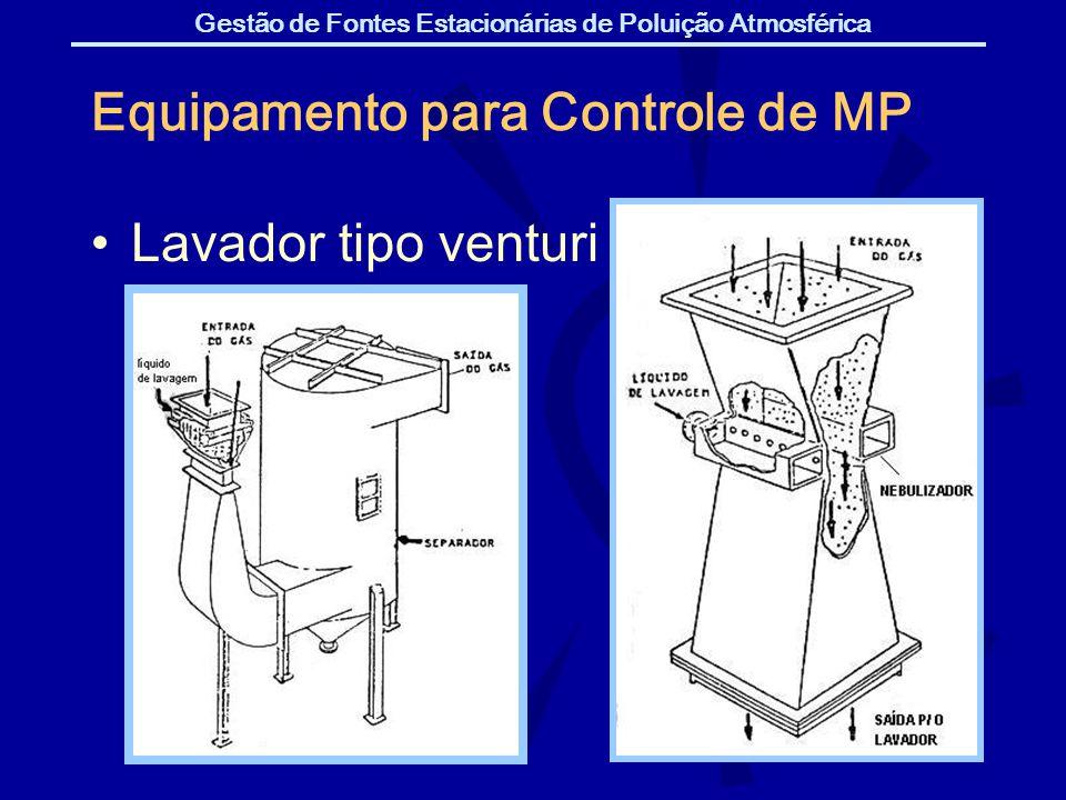 Gestão de Fontes Estacionárias de Poluição Atmosférica Equipamento para Controle de MP Lavador tipo venturi