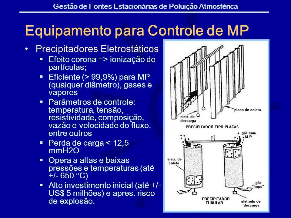 Gestão de Fontes Estacionárias de Poluição Atmosférica Equipamento para Controle de MP Precipitadores Eletrost á ticos Efeito corona => ioniza ç ão de