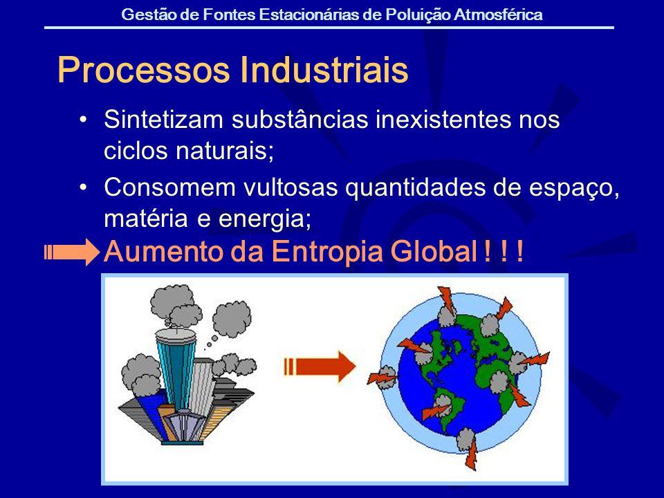 Gestão de Fontes Estacionárias de Poluição Atmosférica Processos Industriais Sintetizam substâncias inexistentes nos ciclos naturais; Consomem vultosa