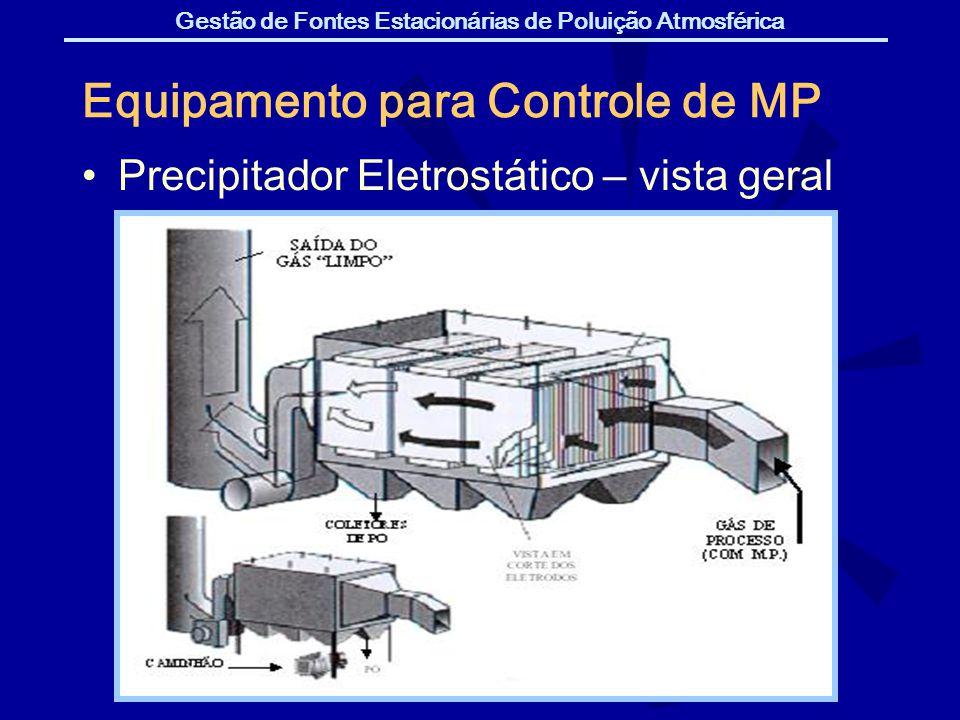 Gestão de Fontes Estacionárias de Poluição Atmosférica Equipamento para Controle de MP Precipitador Eletrost á tico – vista geral