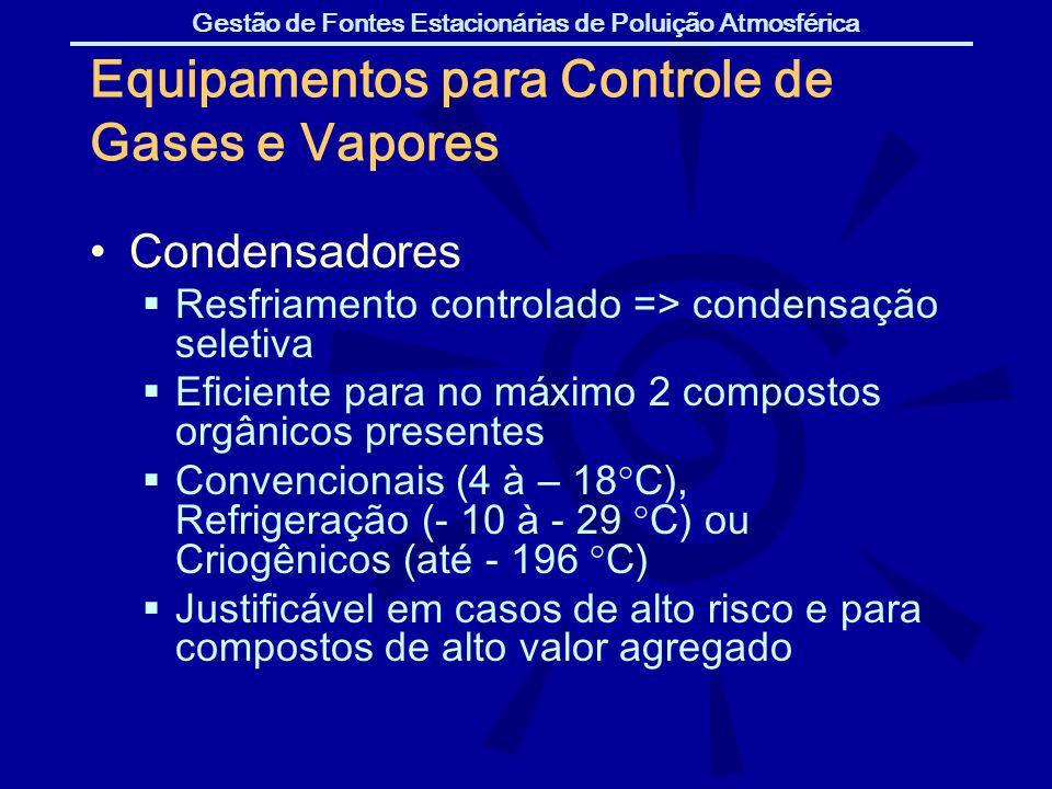 Gestão de Fontes Estacionárias de Poluição Atmosférica Equipamentos para Controle de Gases e Vapores Condensadores Resfriamento controlado => condensa