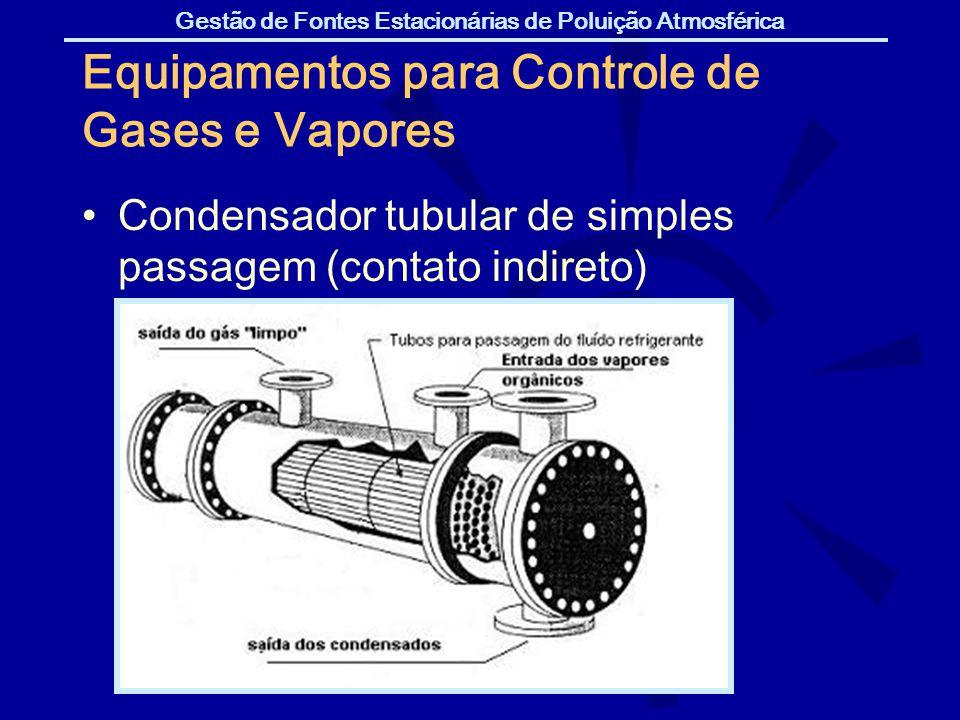 Gestão de Fontes Estacionárias de Poluição Atmosférica Equipamentos para Controle de Gases e Vapores Condensador tubular de simples passagem (contato