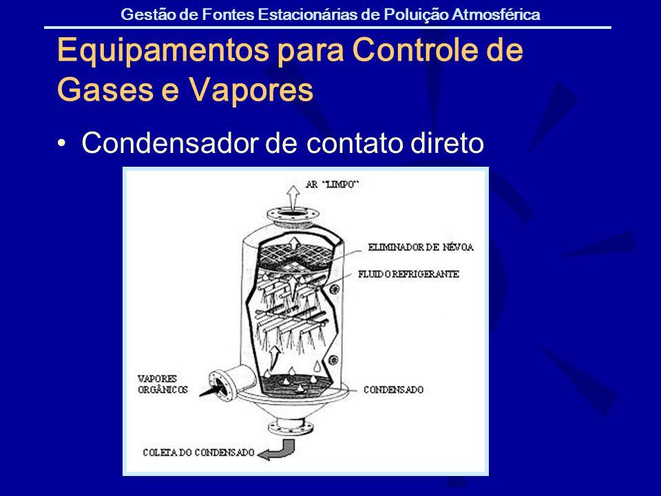 Gestão de Fontes Estacionárias de Poluição Atmosférica Equipamentos para Controle de Gases e Vapores Condensador de contato direto