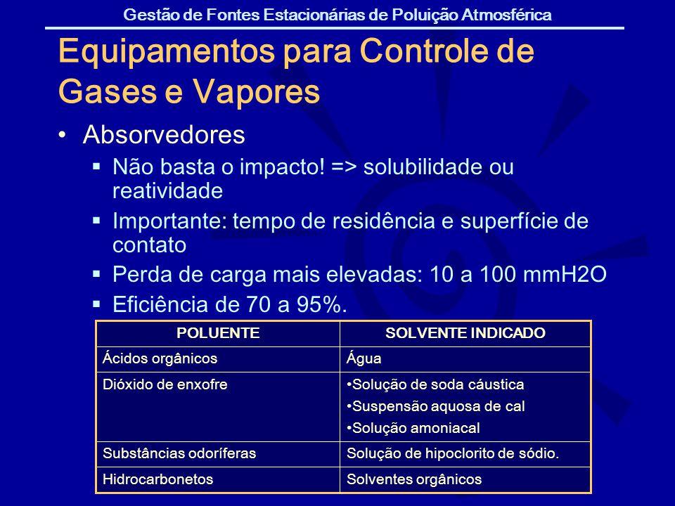 Gestão de Fontes Estacionárias de Poluição Atmosférica Equipamentos para Controle de Gases e Vapores Absorvedores Não basta o impacto! => solubilidade