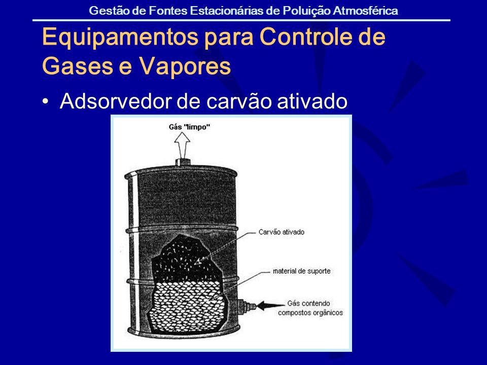 Gestão de Fontes Estacionárias de Poluição Atmosférica Equipamentos para Controle de Gases e Vapores Adsorvedor de carvão ativado
