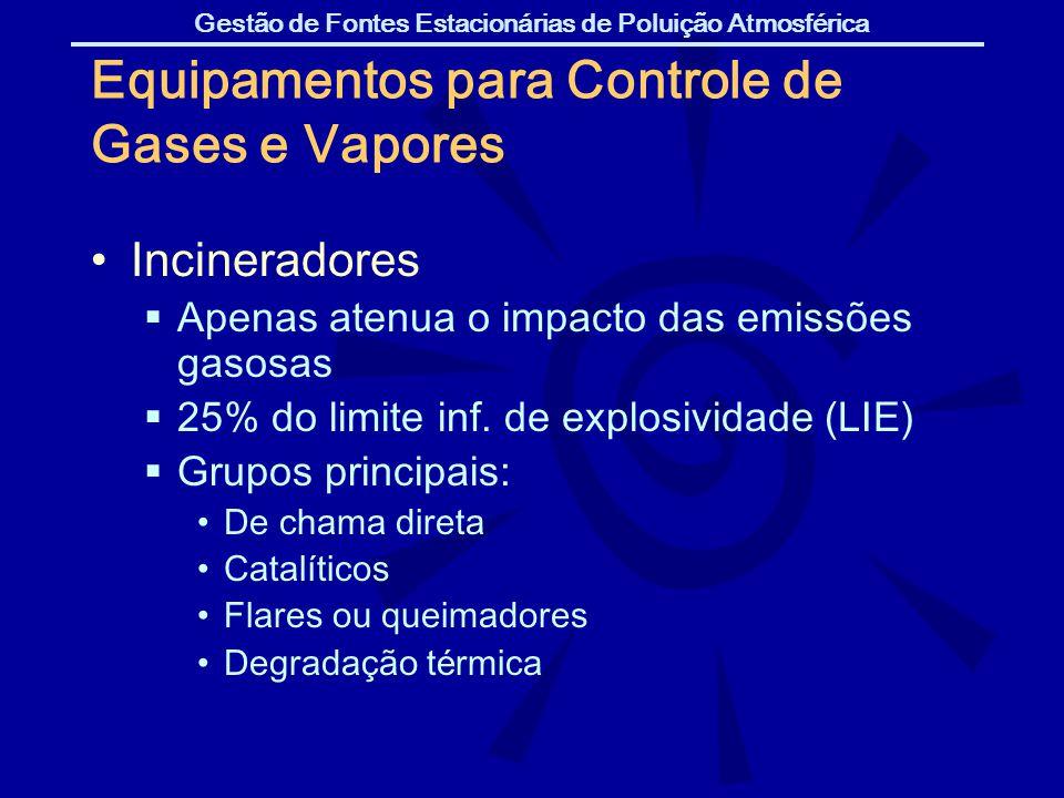 Gestão de Fontes Estacionárias de Poluição Atmosférica Equipamentos para Controle de Gases e Vapores Incineradores Apenas atenua o impacto das emissõe