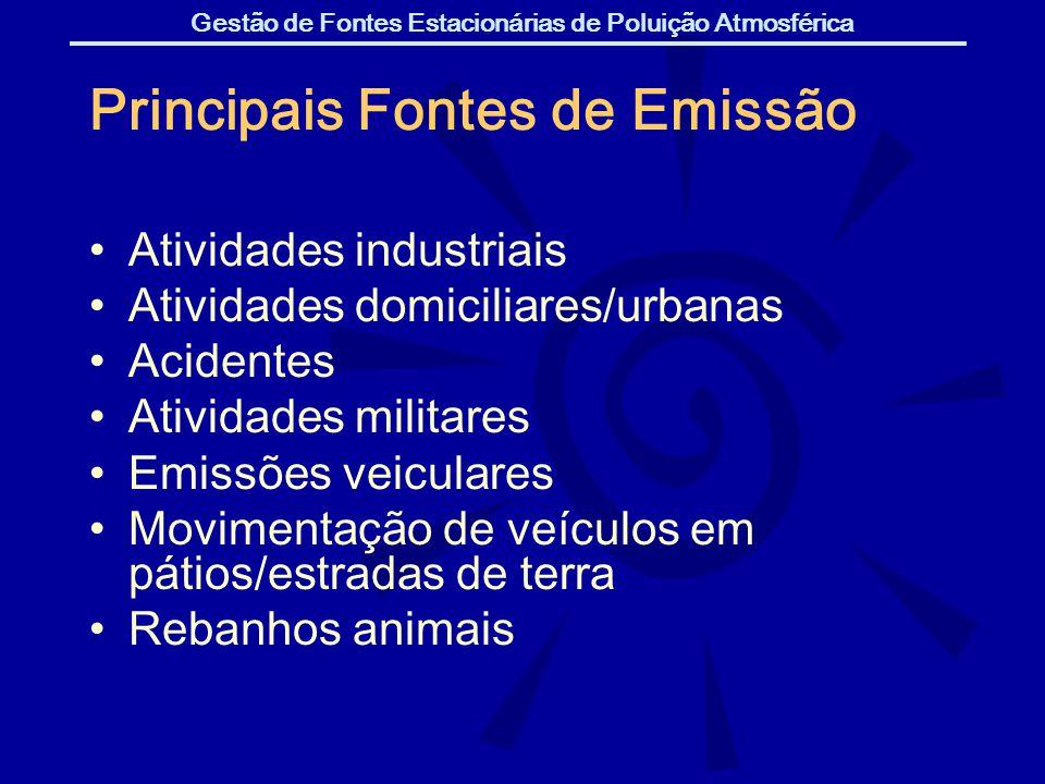 Gestão de Fontes Estacionárias de Poluição Atmosférica Principais Fontes de Emissão Atividades industriais Atividades domiciliares/urbanas Acidentes A