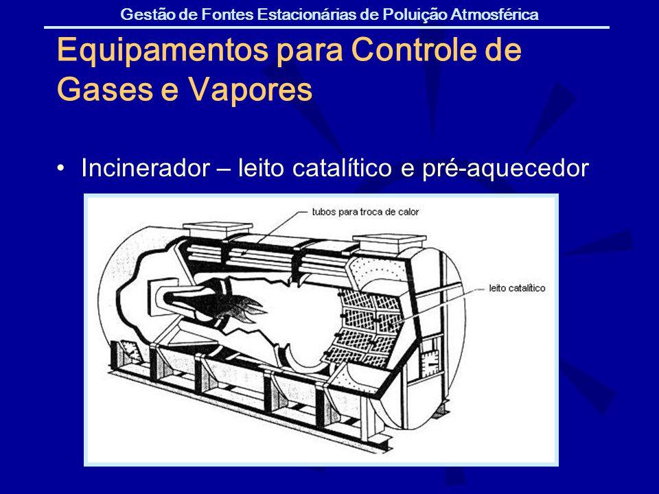 Gestão de Fontes Estacionárias de Poluição Atmosférica Equipamentos para Controle de Gases e Vapores Incinerador – leito catal í tico e pr é -aquecedo