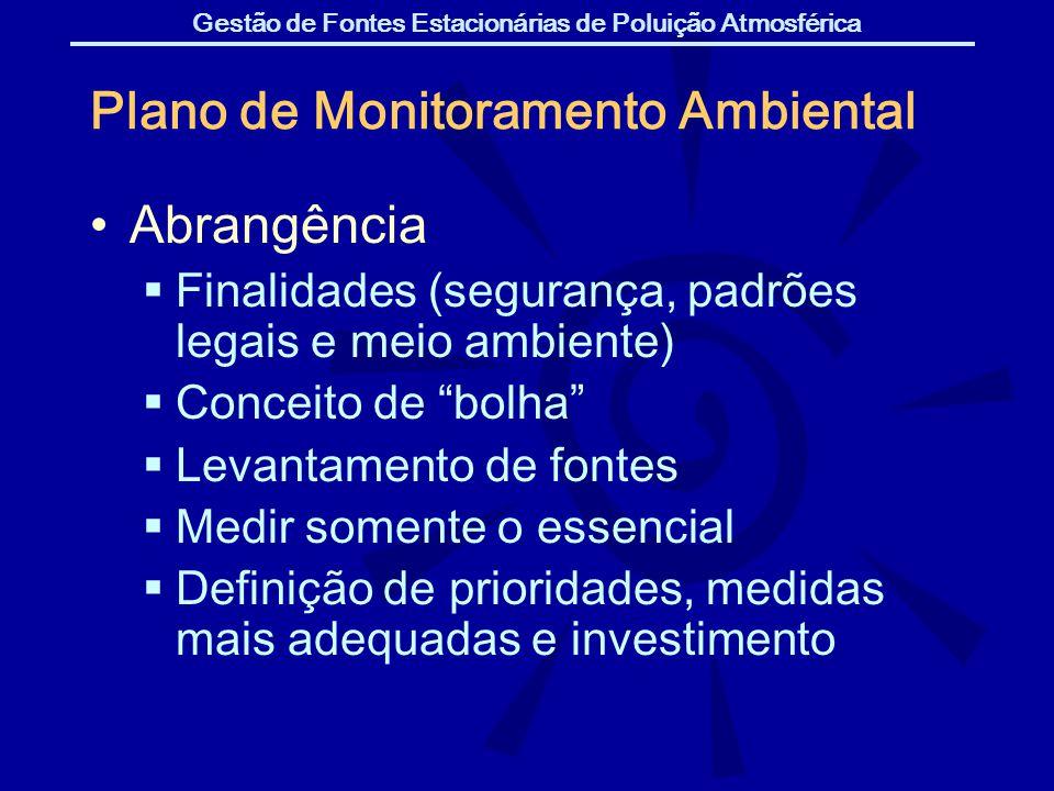 Gestão de Fontes Estacionárias de Poluição Atmosférica Plano de Monitoramento Ambiental Abrangência Finalidades (seguran ç a, padrões legais e meio am
