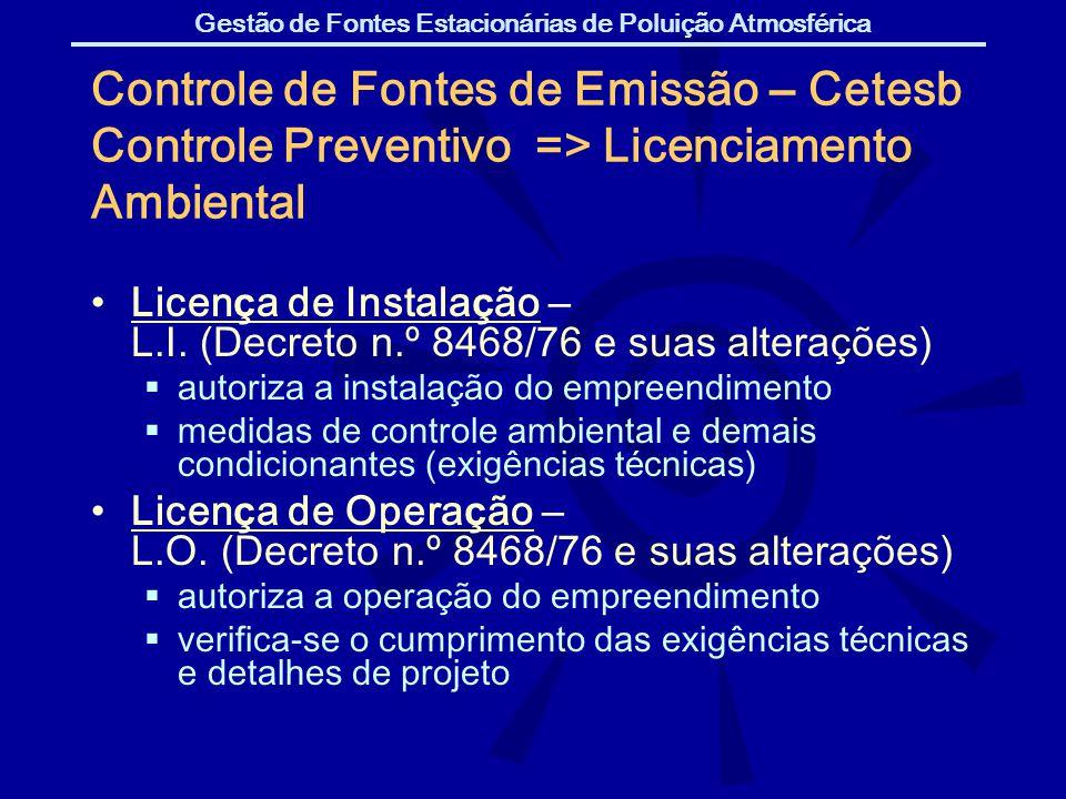 Gestão de Fontes Estacionárias de Poluição Atmosférica Controle de Fontes de Emissão – Cetesb Controle Preventivo => Licenciamento Ambiental Licen ç a