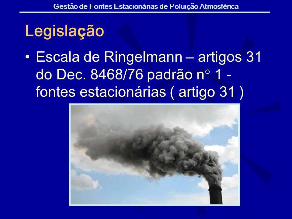 Gestão de Fontes Estacionárias de Poluição Atmosférica Legisla ç ão Escala de Ringelmann – artigos 31 do Dec. 8468/76 padrão n° 1 - fontes estacion á