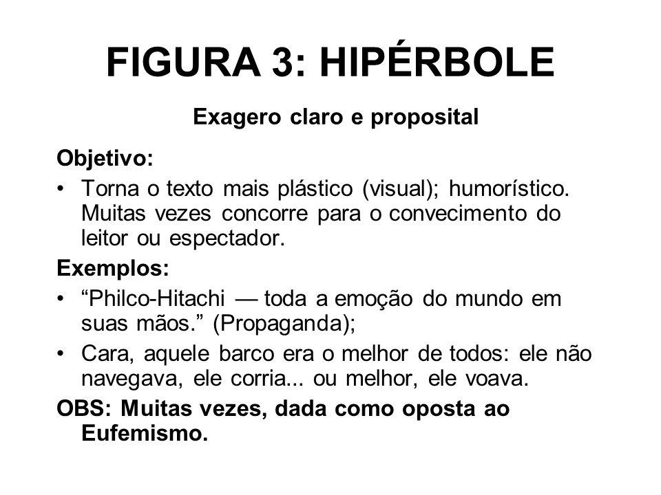 FIGURA 3: HIPÉRBOLE Exagero claro e proposital Objetivo: Torna o texto mais plástico (visual); humorístico. Muitas vezes concorre para o convecimento