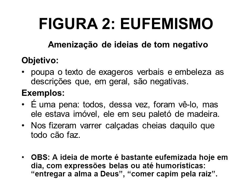 FIGURA 2: EUFEMISMO Amenização de ideias de tom negativo Objetivo: poupa o texto de exageros verbais e embeleza as descrições que, em geral, são negat