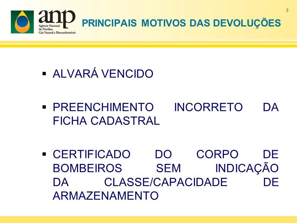 PRINCIPAIS MOTIVOS DAS DEVOLUÇÕES 3 ALVARÁ VENCIDO PREENCHIMENTO INCORRETO DA FICHA CADASTRAL CERTIFICADO DO CORPO DE BOMBEIROS SEM INDICAÇÃO DA CLASS