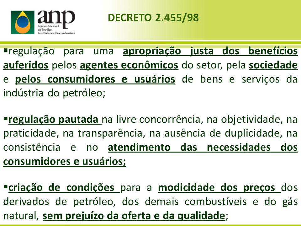 DECRETO 2.455/98 regulação para uma apropriação justa dos benefícios auferidos pelos agentes econômicos do setor, pela sociedade e pelos consumidores