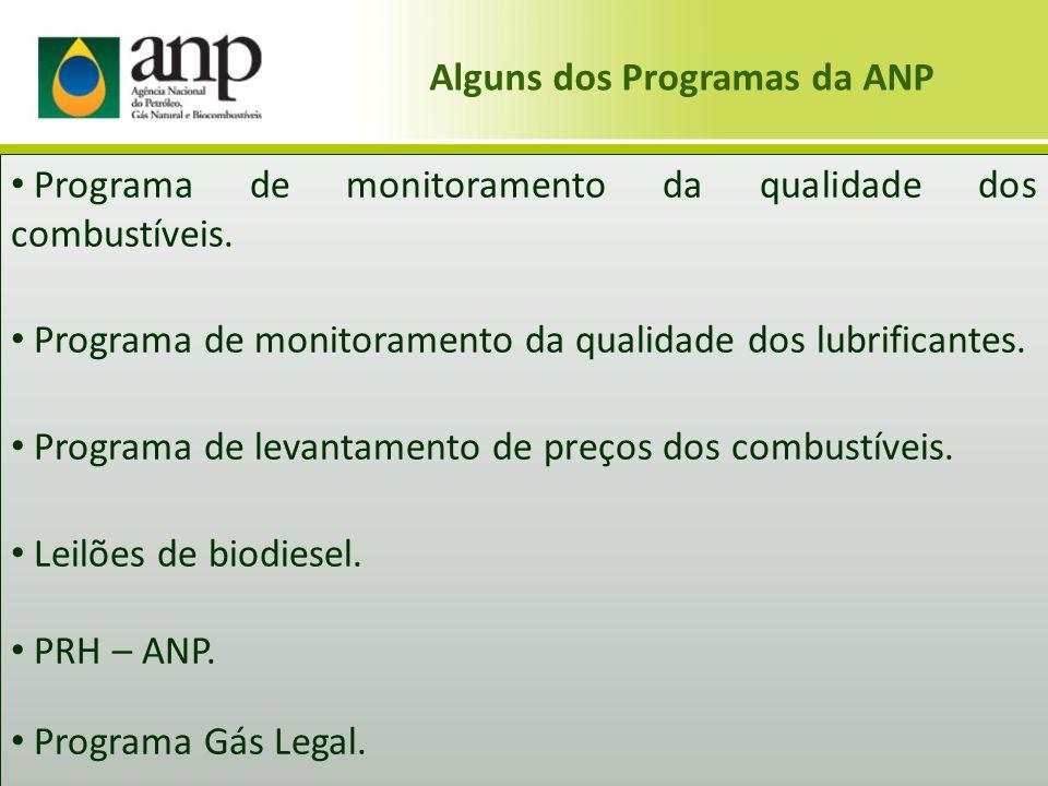 Alguns dos Programas da ANP Programa de monitoramento da qualidade dos combustíveis. Programa de monitoramento da qualidade dos lubrificantes. Program