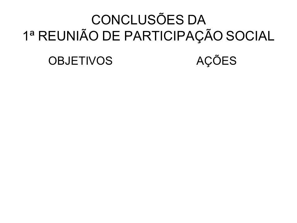 CONCLUSÕES DA 1ª REUNIÃO DE PARTICIPAÇÃO SOCIAL OBJETIVOSAÇÕES