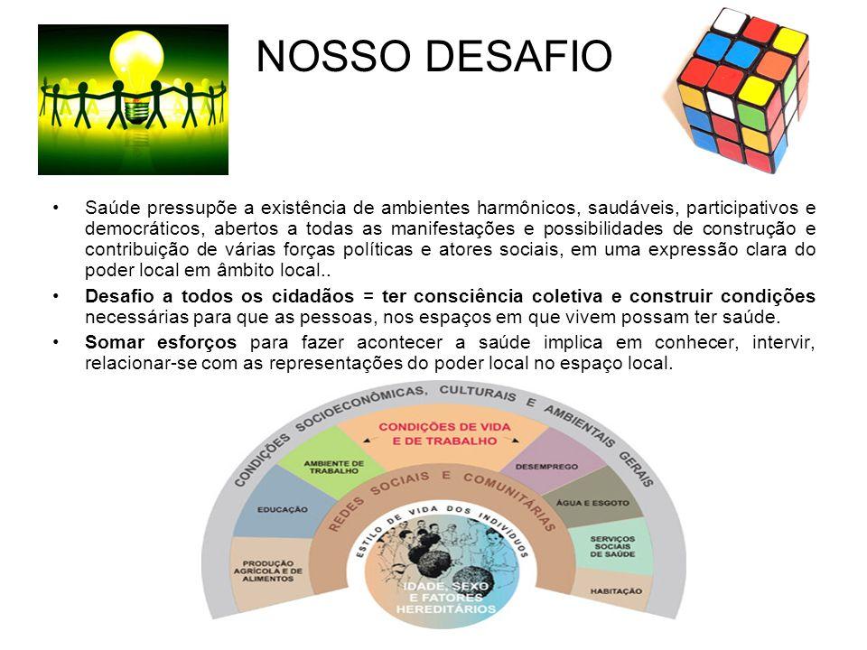 NOSSO DESAFIO Saúde pressupõe a existência de ambientes harmônicos, saudáveis, participativos e democráticos, abertos a todas as manifestações e possi