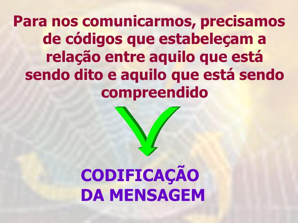 Para nos comunicarmos, precisamos de códigos que estabeleçam a relação entre aquilo que está sendo dito e aquilo que está sendo compreendido CODIFICAÇÃO DA MENSAGEM