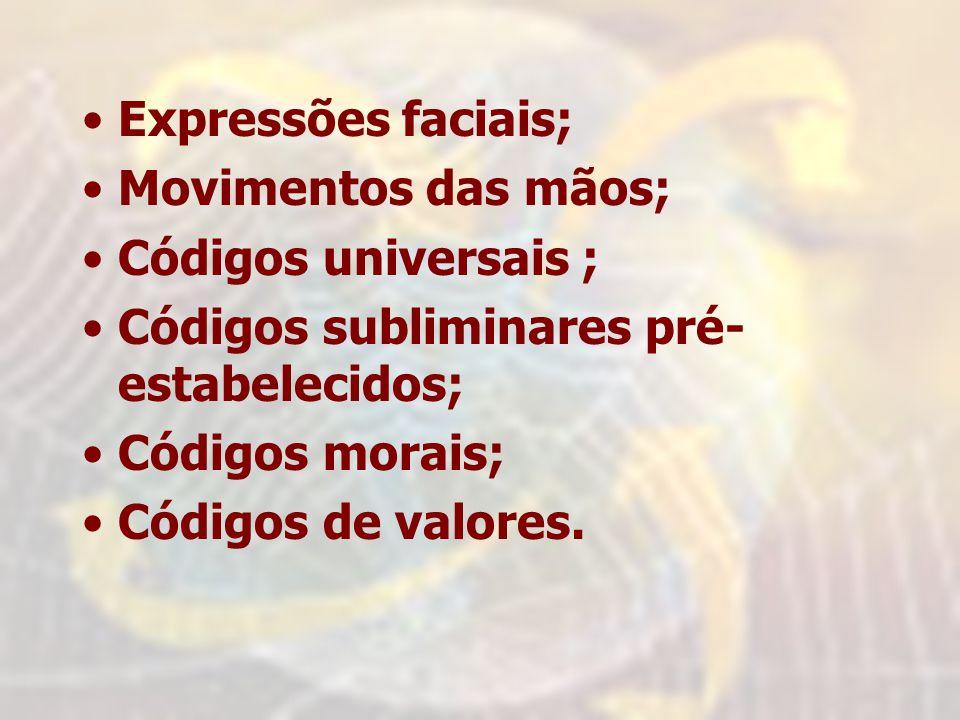 Expressões faciais; Movimentos das mãos; Códigos universais ; Códigos subliminares pré- estabelecidos; Códigos morais; Códigos de valores.