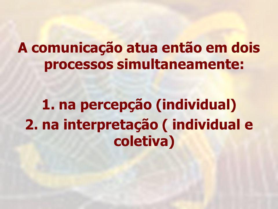 A comunicação atua então em dois processos simultaneamente: 1. na percepção (individual) 2. na interpretação ( individual e coletiva)