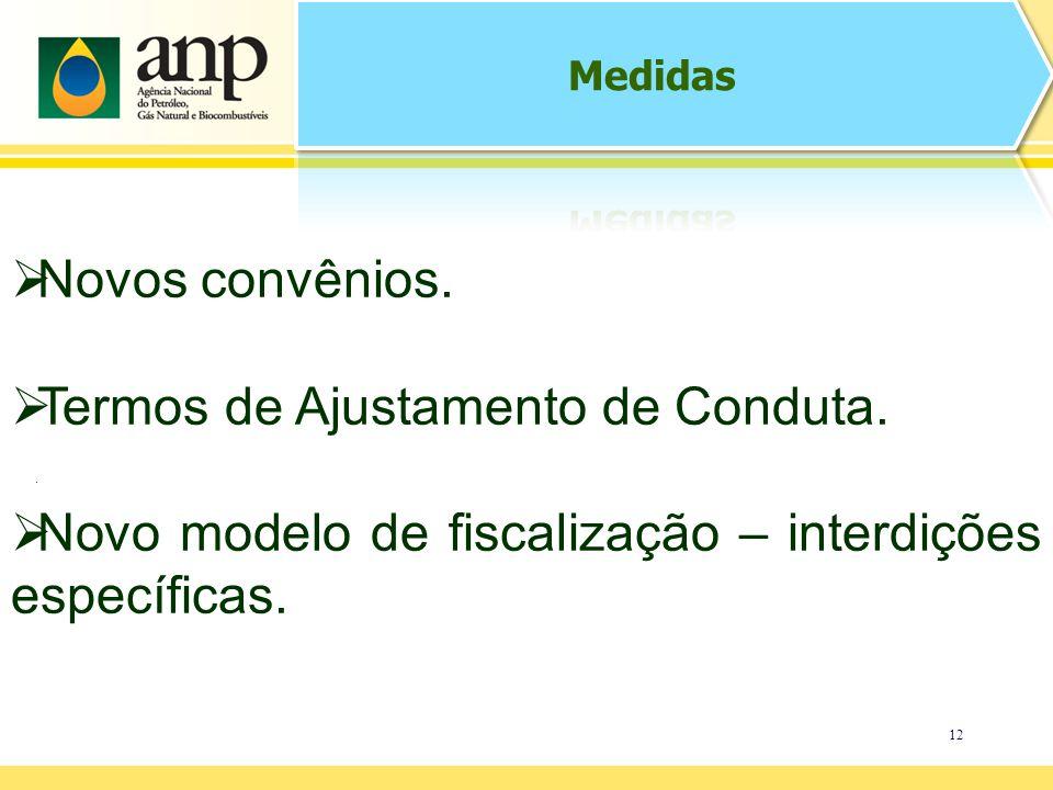 12. Novos convênios. Termos de Ajustamento de Conduta. Novo modelo de fiscalização – interdições específicas.