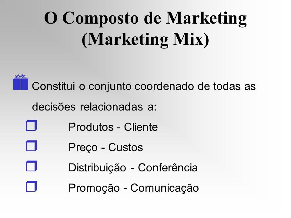 O Composto de Marketing (Marketing Mix) Constitui o conjunto coordenado de todas as decisões relacionadas a: r Produtos - Cliente r Preço - Custos r D