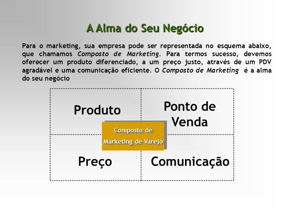 A Alma do Seu Negócio Ponto de Venda Comunicação Produto Preço Para o marketing, sua empresa pode ser representada no esquema abaixo, que chamamos Com