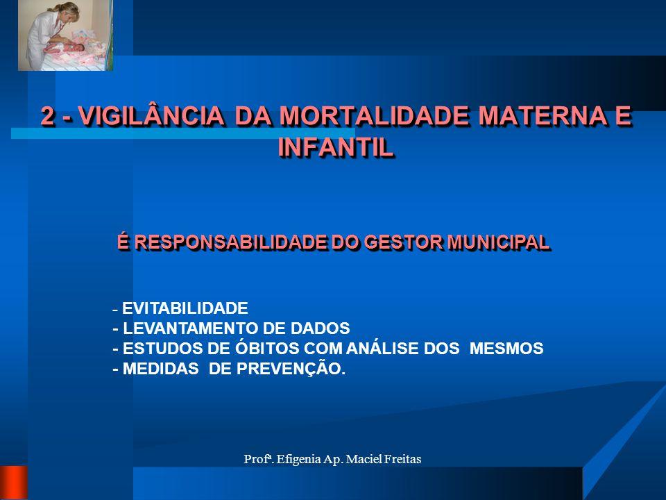 Profª. Efigenia Ap. Maciel Freitas 2 - VIGILÂNCIA DA MORTALIDADE MATERNA E INFANTIL - EVITABILIDADE - LEVANTAMENTO DE DADOS - ESTUDOS DE ÓBITOS COM AN