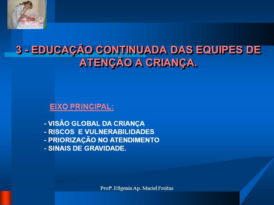 Profª. Efigenia Ap. Maciel Freitas 3 - EDUCAÇÃO CONTINUADA DAS EQUIPES DE ATENÇÃO A CRIANÇA. EIXO PRINCIPAL: - VISÃO GLOBAL DA CRIANÇA - RISCOS E VULN