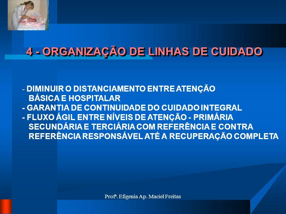 Profª. Efigenia Ap. Maciel Freitas 4 - ORGANIZAÇÃO DE LINHAS DE CUIDADO - DIMINUIR O DISTANCIAMENTO ENTRE ATENÇÃO BÁSICA E HOSPITALAR - GARANTIA DE CO
