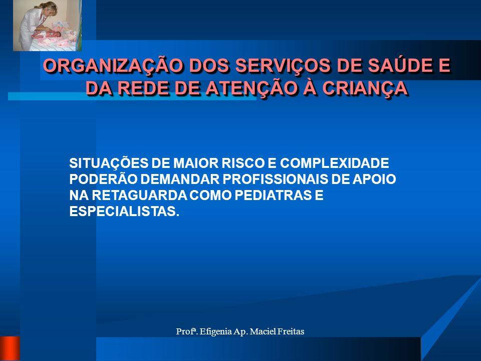 Profª. Efigenia Ap. Maciel Freitas ORGANIZAÇÃO DOS SERVIÇOS DE SAÚDE E DA REDE DE ATENÇÃO À CRIANÇA SITUAÇÕES DE MAIOR RISCO E COMPLEXIDADE PODERÃO DE
