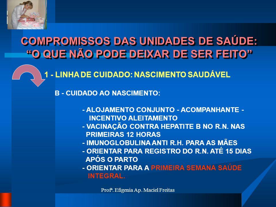 Profª. Efigenia Ap. Maciel Freitas COMPROMISSOS DAS UNIDADES DE SAÚDE: O QUE NÃO PODE DEIXAR DE SER FEITO 1 - LINHA DE CUIDADO: NASCIMENTO SAUDÁVEL B