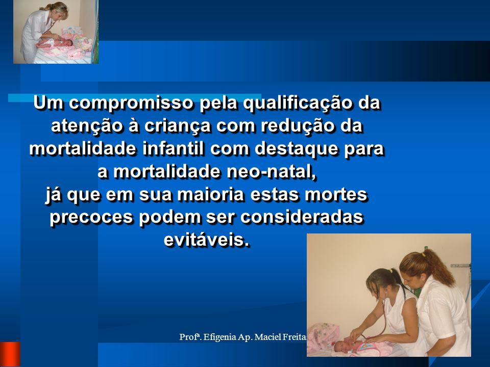 Profª. Efigenia Ap. Maciel Freitas Um compromisso pela qualificação da atenção à criança com redução da mortalidade infantil com destaque para a morta
