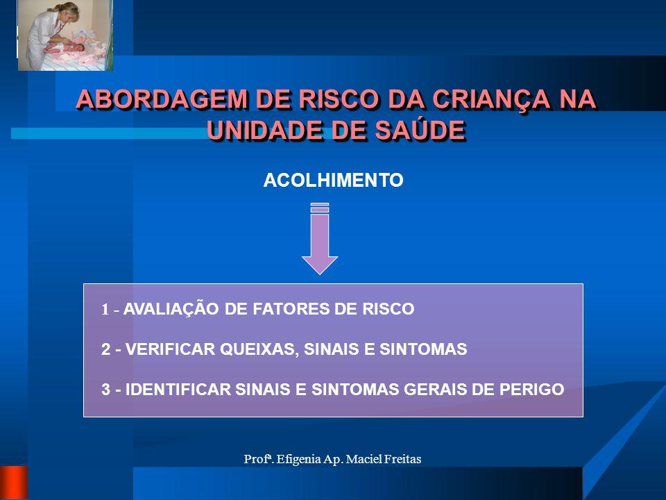 Profª. Efigenia Ap. Maciel Freitas ABORDAGEM DE RISCO DA CRIANÇA NA UNIDADE DE SAÚDE ACOLHIMENTO 1 - AVALIAÇÃO DE FATORES DE RISCO 2 - VERIFICAR QUEIX