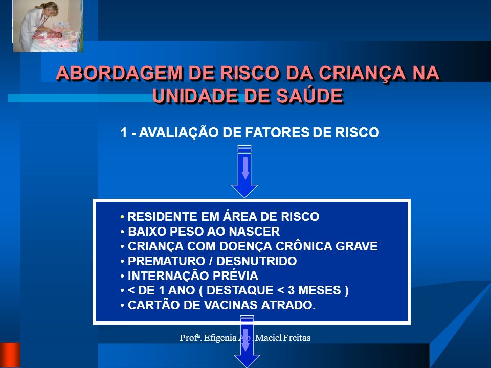 Profª. Efigenia Ap. Maciel Freitas ABORDAGEM DE RISCO DA CRIANÇA NA UNIDADE DE SAÚDE 1 - AVALIAÇÃO DE FATORES DE RISCO RESIDENTE EM ÁREA DE RISCO BAIX