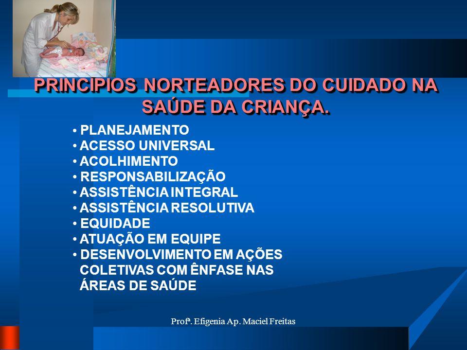 Profª. Efigenia Ap. Maciel Freitas PRINCÍPIOS NORTEADORES DO CUIDADO NA SAÚDE DA CRIANÇA. PLANEJAMENTO ACESSO UNIVERSAL ACOLHIMENTO RESPONSABILIZAÇÃO