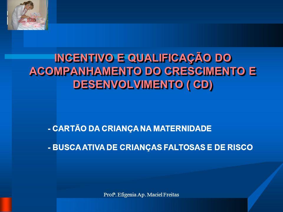 Profª. Efigenia Ap. Maciel Freitas INCENTIVO E QUALIFICAÇÃO DO ACOMPANHAMENTO DO CRESCIMENTO E DESENVOLVIMENTO ( CD) - CARTÃO DA CRIANÇA NA MATERNIDAD