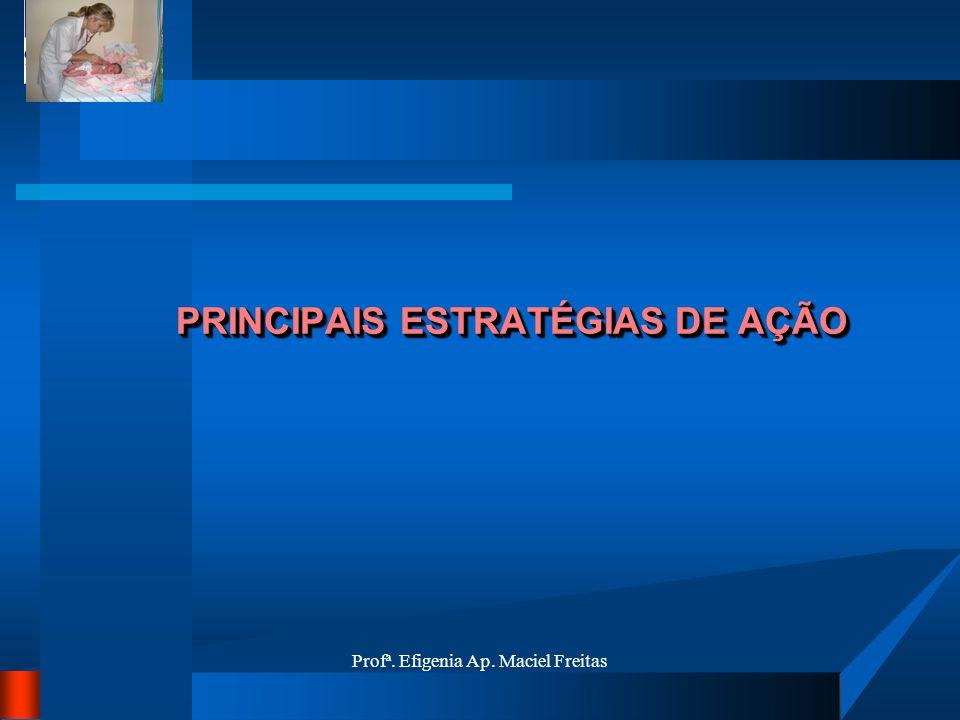 Profª. Efigenia Ap. Maciel Freitas PRINCIPAIS ESTRATÉGIAS DE AÇÃO