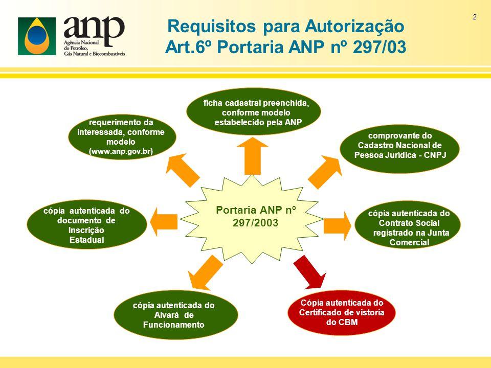 2 Requisitos para Autorização Art.6º Portaria ANP nº 297/03 ficha cadastral preenchida, conforme modelo estabelecido pela ANP comprovante do Cadastro