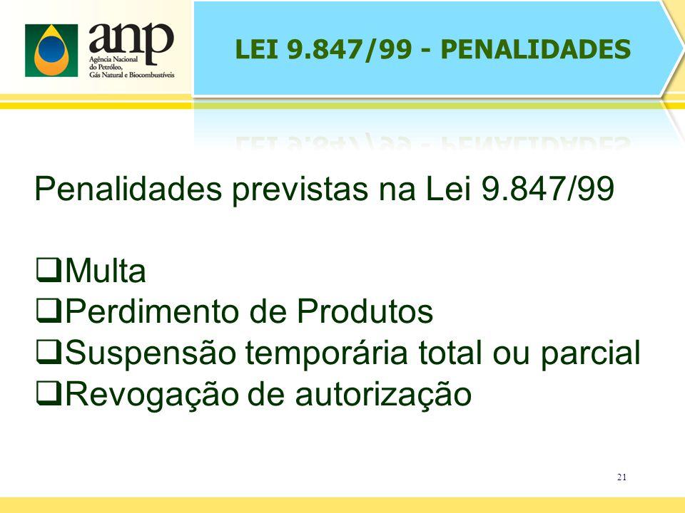 21 Penalidades previstas na Lei 9.847/99 Multa Perdimento de Produtos Suspensão temporária total ou parcial Revogação de autorização