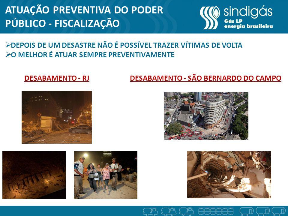 ATUAÇÃO PREVENTIVA DO PODER PÚBLICO - FISCALIZAÇÃO DEPOIS DE UM DESASTRE NÃO É POSSÍVEL TRAZER VÍTIMAS DE VOLTA O MELHOR É ATUAR SEMPRE PREVENTIVAMENTE DESABAMENTO - RJDESABAMENTO - SÃO BERNARDO DO CAMPO