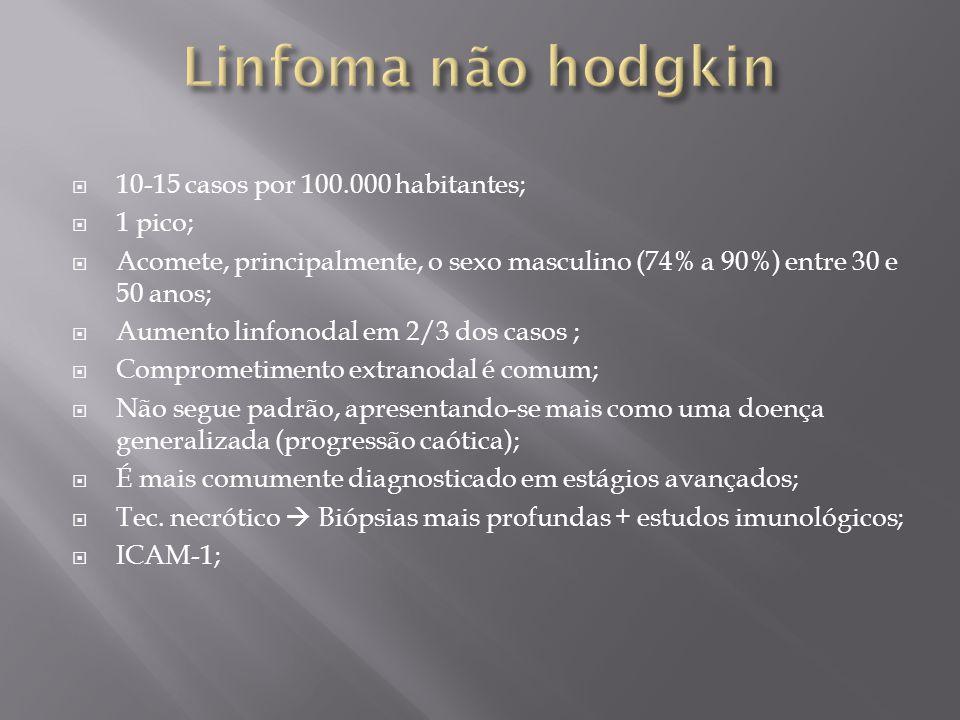 10-15 casos por 100.000 habitantes; 1 pico; Acomete, principalmente, o sexo masculino (74% a 90%) entre 30 e 50 anos; Aumento linfonodal em 2/3 dos ca