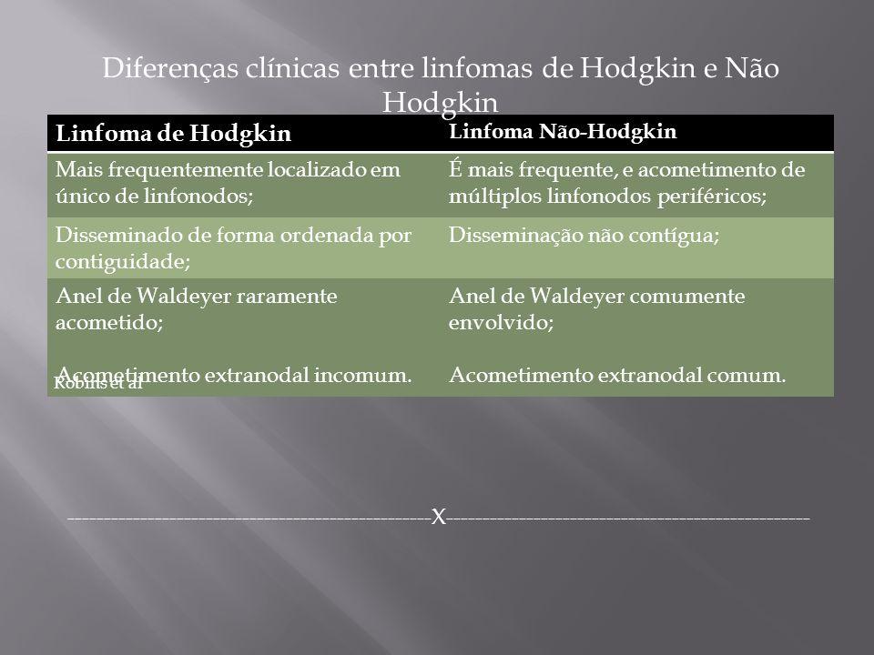 Linfoma de Hodgkin Linfoma Não-Hodgkin Mais frequentemente localizado em único de linfonodos; É mais frequente, e acometimento de múltiplos linfonodos