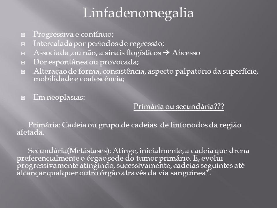 Linfadenomegalia Progressiva e contínuo; Intercalada por períodos de regressão; Associada,ou não, a sinais flogísticos Abcesso Dor espontânea ou provo